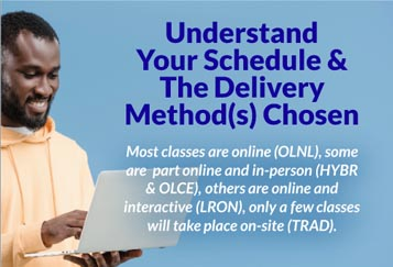 Understand Your Schedule & Delivery Methods Chosen