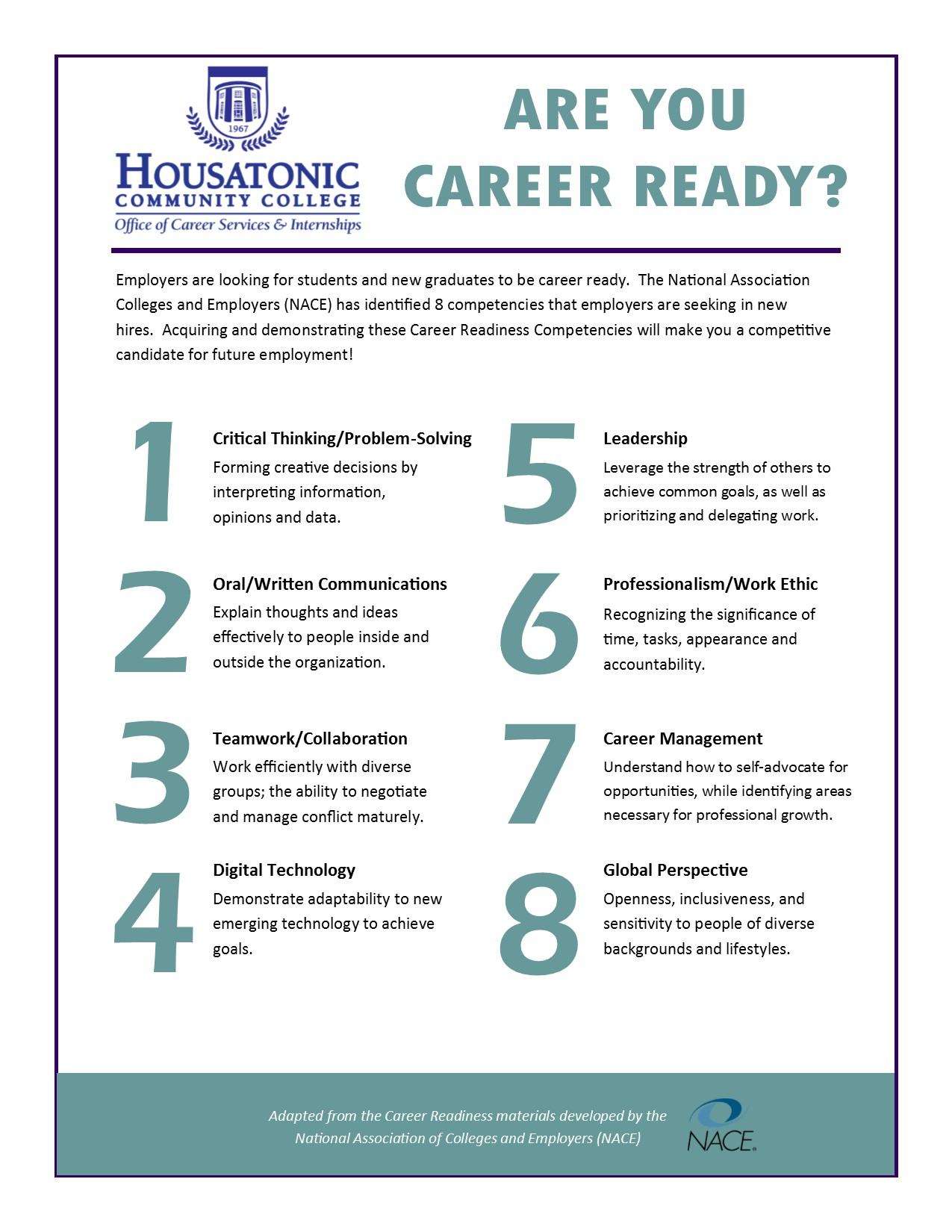Are You Career Ready