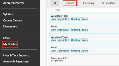 Blackboard Grade Center